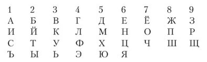 смазкой пыльников замок в нумерологическом коде или поздно перед